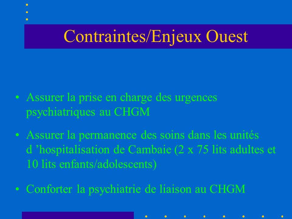 Contraintes/Enjeux Ouest
