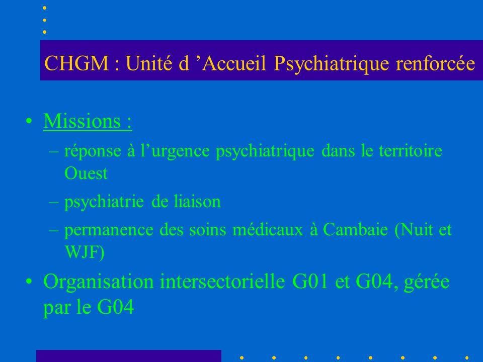 CHGM : Unité d 'Accueil Psychiatrique renforcée