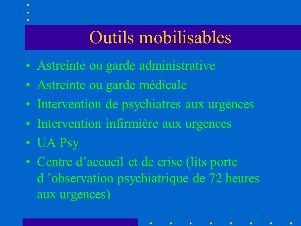 Outils mobilisables Astreinte ou garde administrative