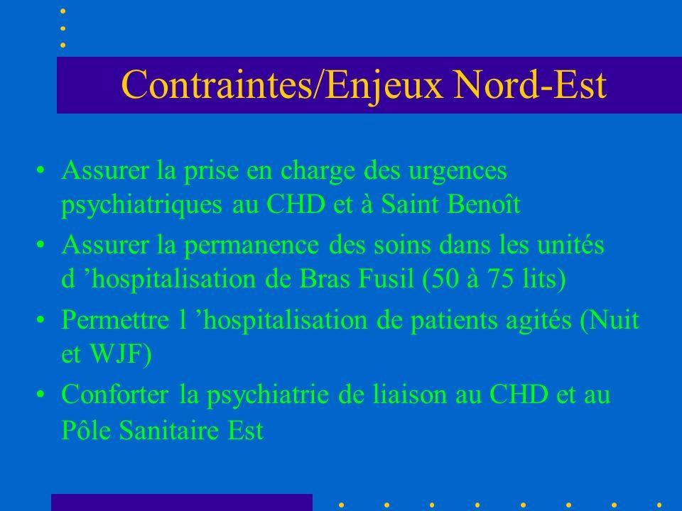 Contraintes/Enjeux Nord-Est