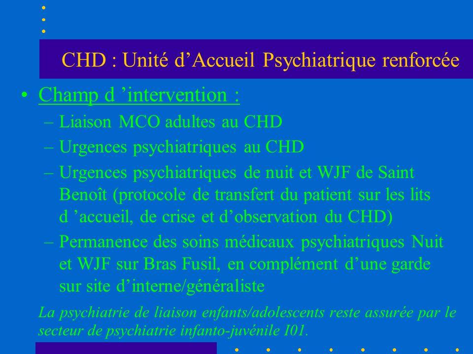 CHD : Unité d'Accueil Psychiatrique renforcée