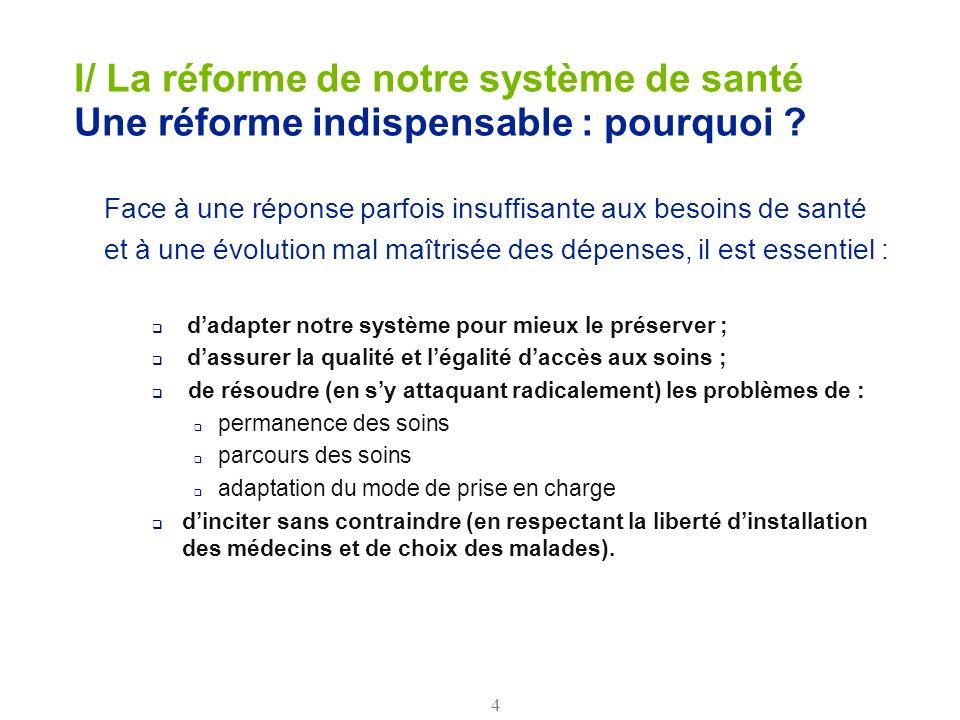 I/ La réforme de notre système de santé Une réforme indispensable : pourquoi