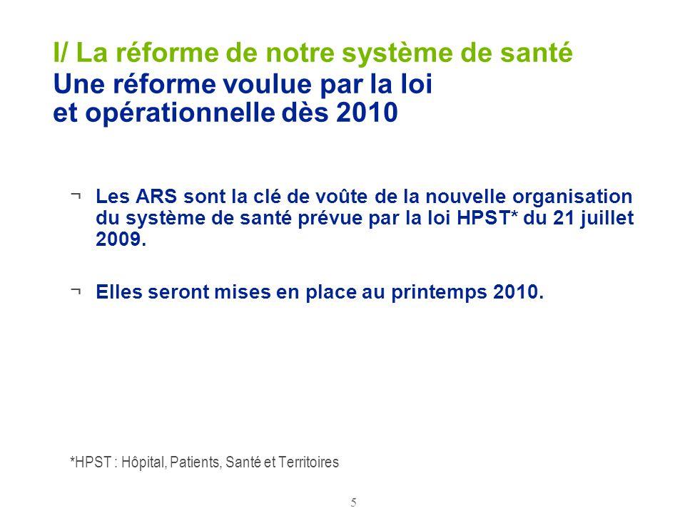 I/ La réforme de notre système de santé Une réforme voulue par la loi et opérationnelle dès 2010