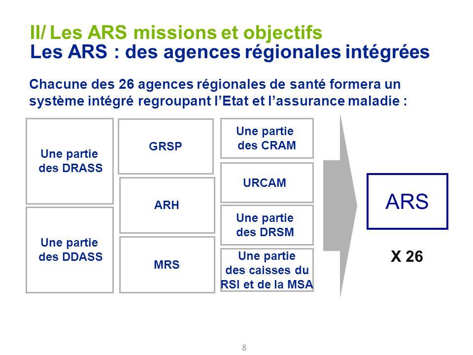II/ Les ARS missions et objectifs Les ARS : des agences régionales intégrées