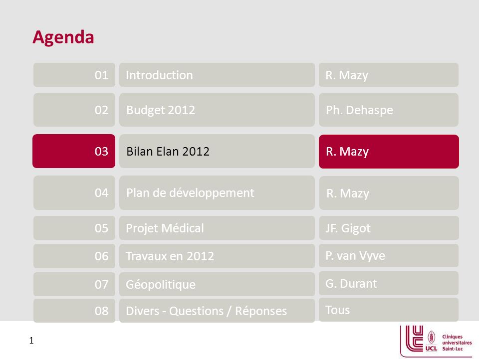 Agenda 01 Introduction R. Mazy 02 Budget 2012 Ph. Dehaspe 03