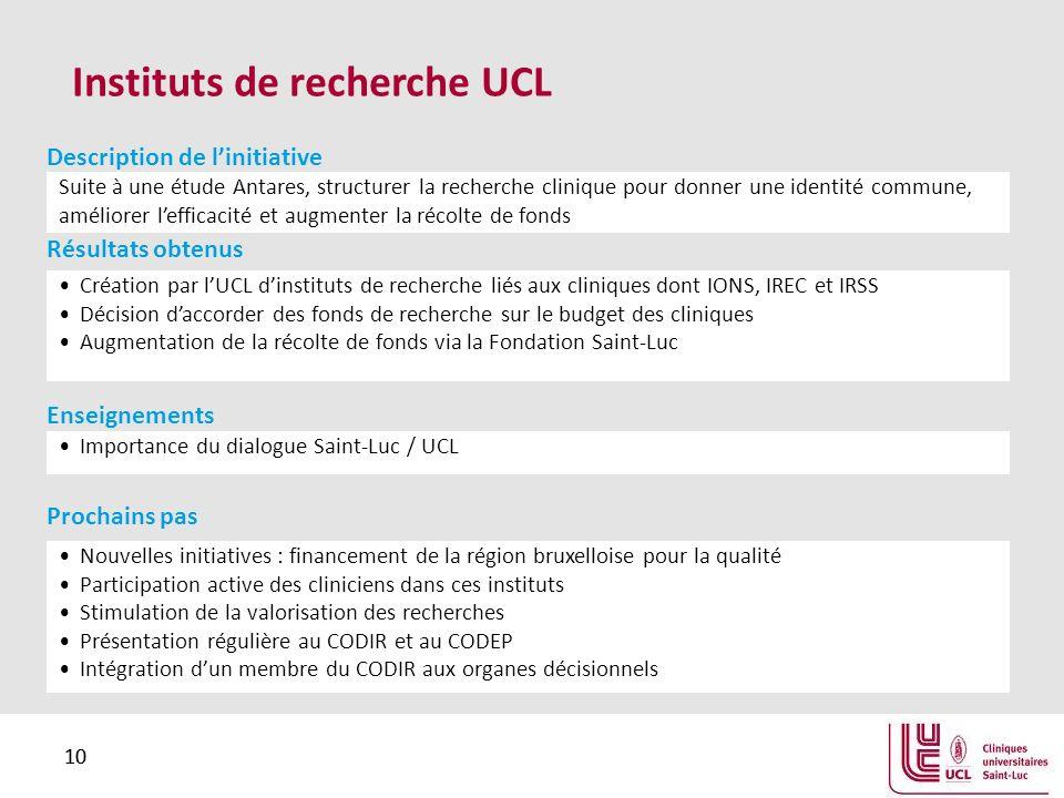 Instituts de recherche UCL