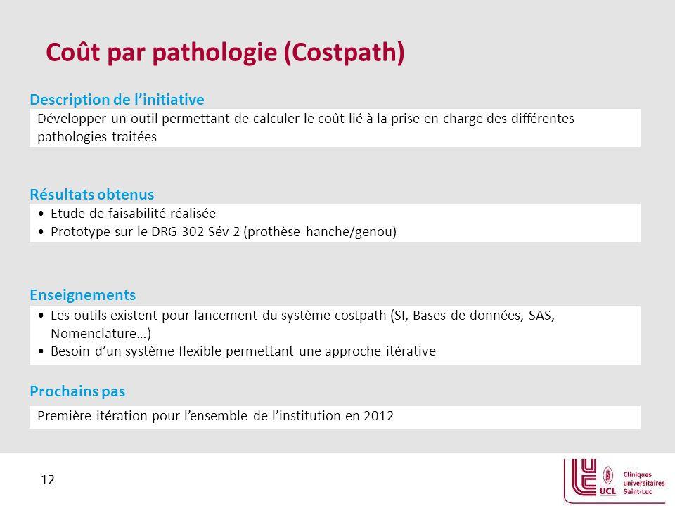 Coût par pathologie (Costpath)