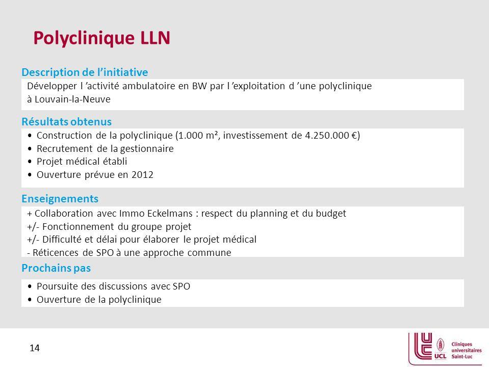 Polyclinique LLN Description de l'initiative Résultats obtenus