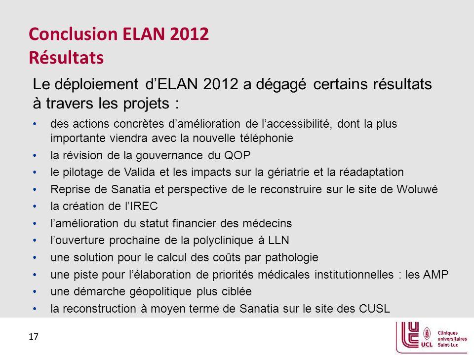 Conclusion ELAN 2012 Résultats