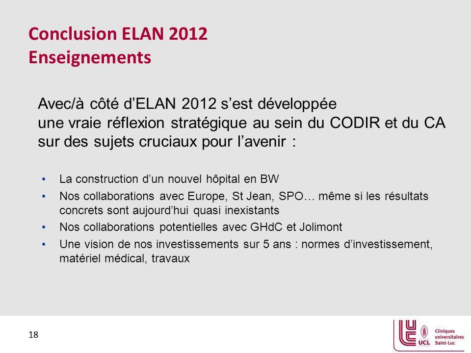 Conclusion ELAN 2012 Enseignements