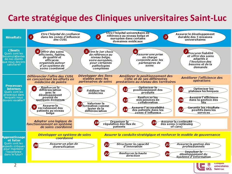 Carte stratégique des Cliniques universitaires Saint-Luc