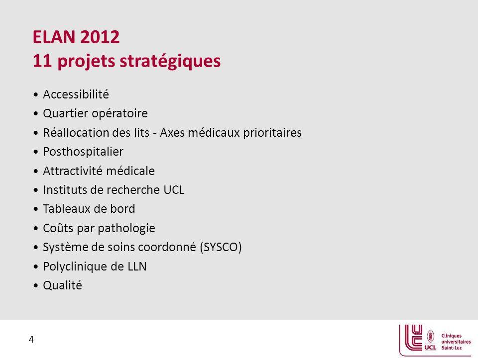 ELAN 2012 11 projets stratégiques