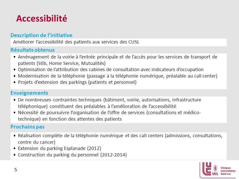 Accessibilité Description de l'initiative Résultats obtenus