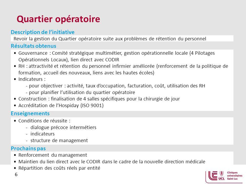 Quartier opératoire Description de l'initiative Résultats obtenus