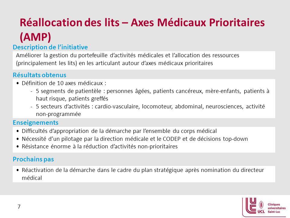 Réallocation des lits – Axes Médicaux Prioritaires (AMP)
