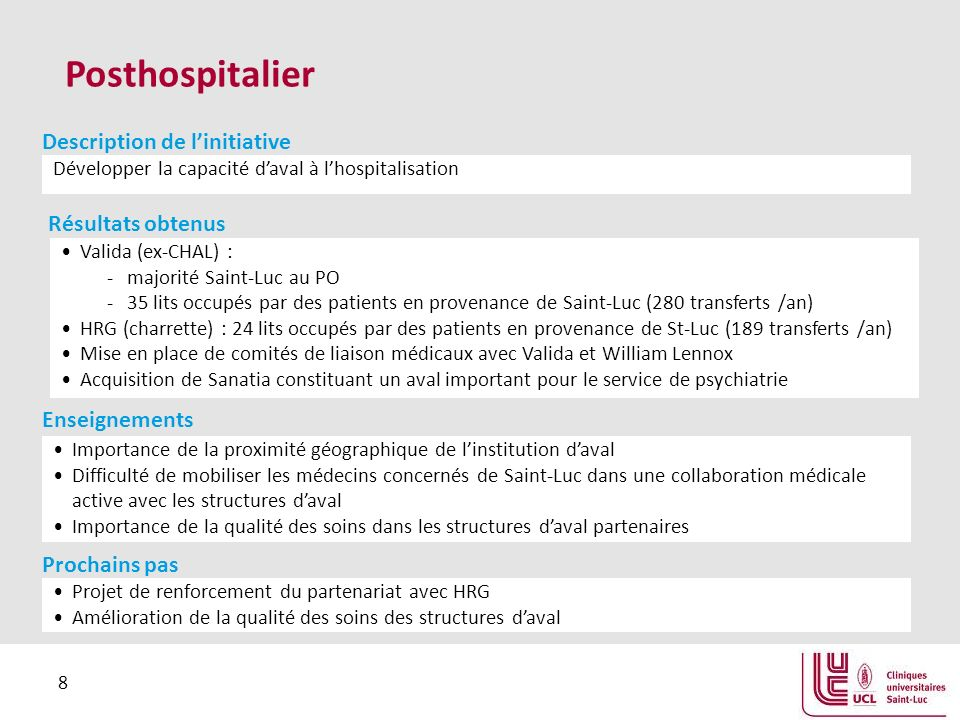 Posthospitalier Description de l'initiative Résultats obtenus
