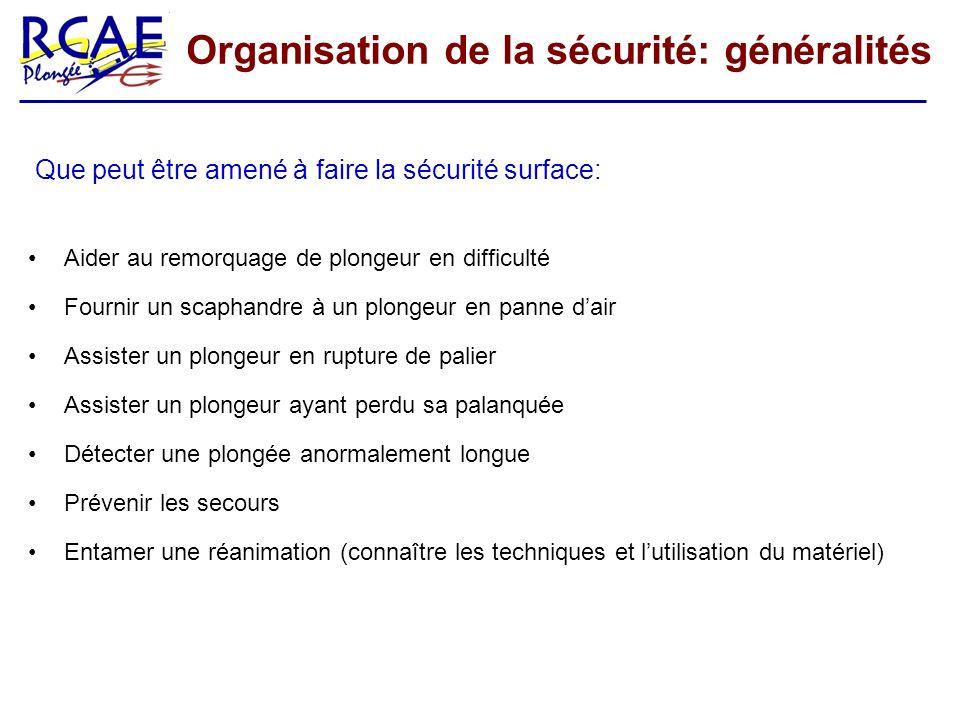 Organisation de la sécurité: généralités