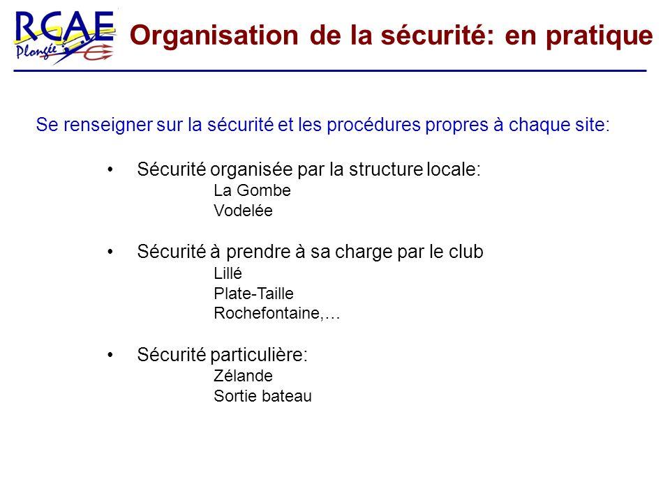 Organisation de la sécurité: en pratique