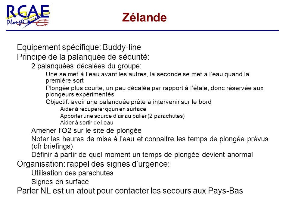 Zélande Equipement spécifique: Buddy-line