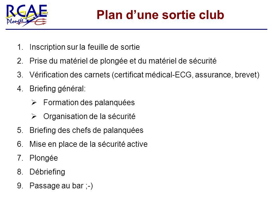 Plan d'une sortie club Inscription sur la feuille de sortie