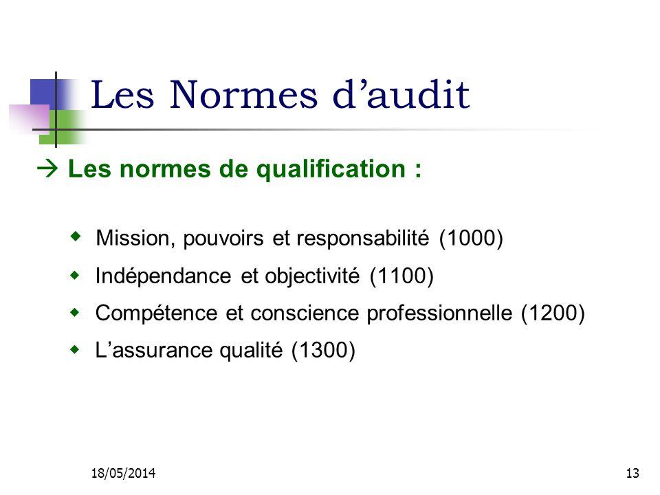 Les Normes d'audit  Les normes de qualification :