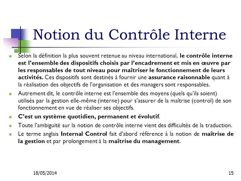 Notion du Contrôle Interne