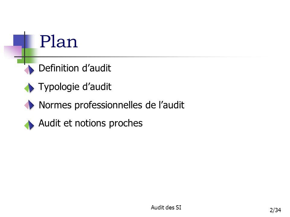 Plan Definition d'audit Typologie d'audit