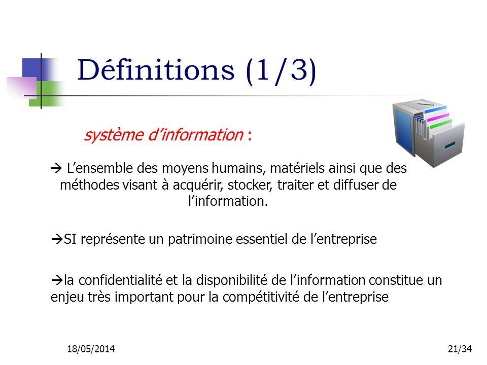 Définitions (1/3) système d'information :