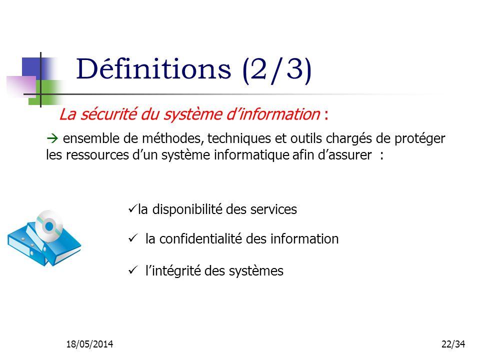 Définitions (2/3) La sécurité du système d'information :