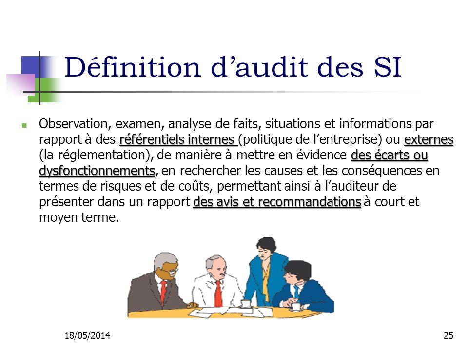 Définition d'audit des SI