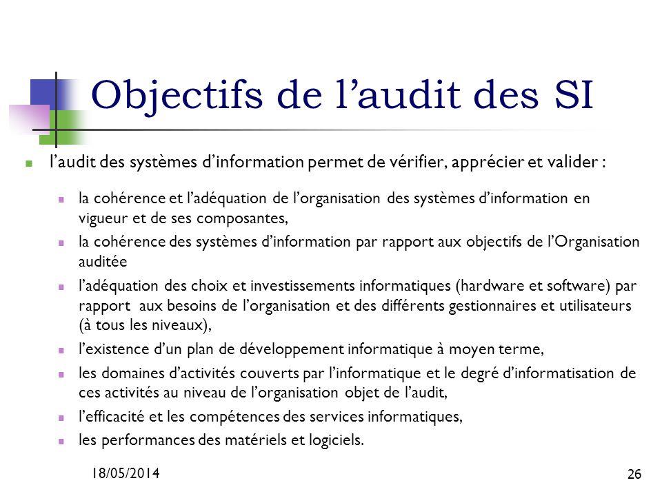 Objectifs de l'audit des SI