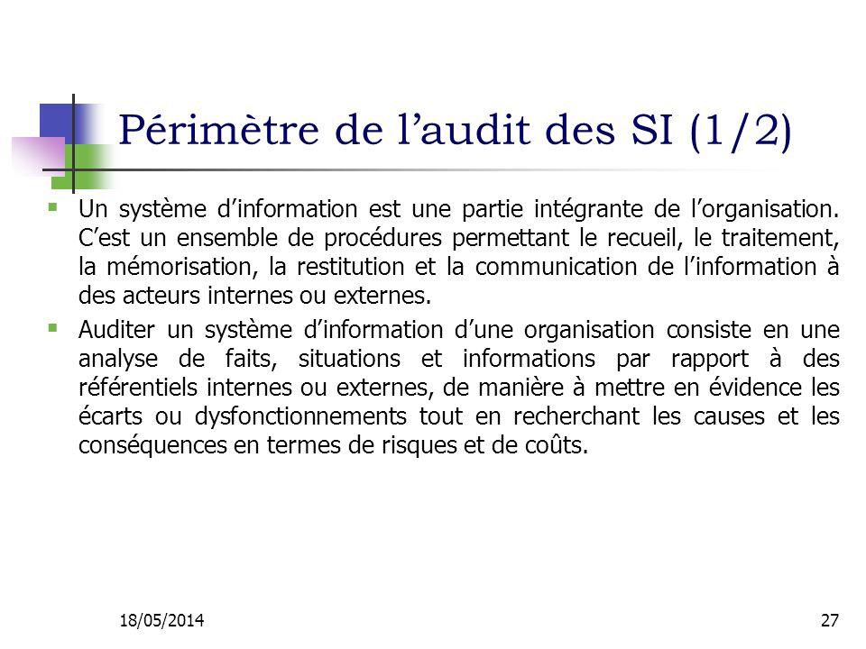 Périmètre de l'audit des SI (1/2)
