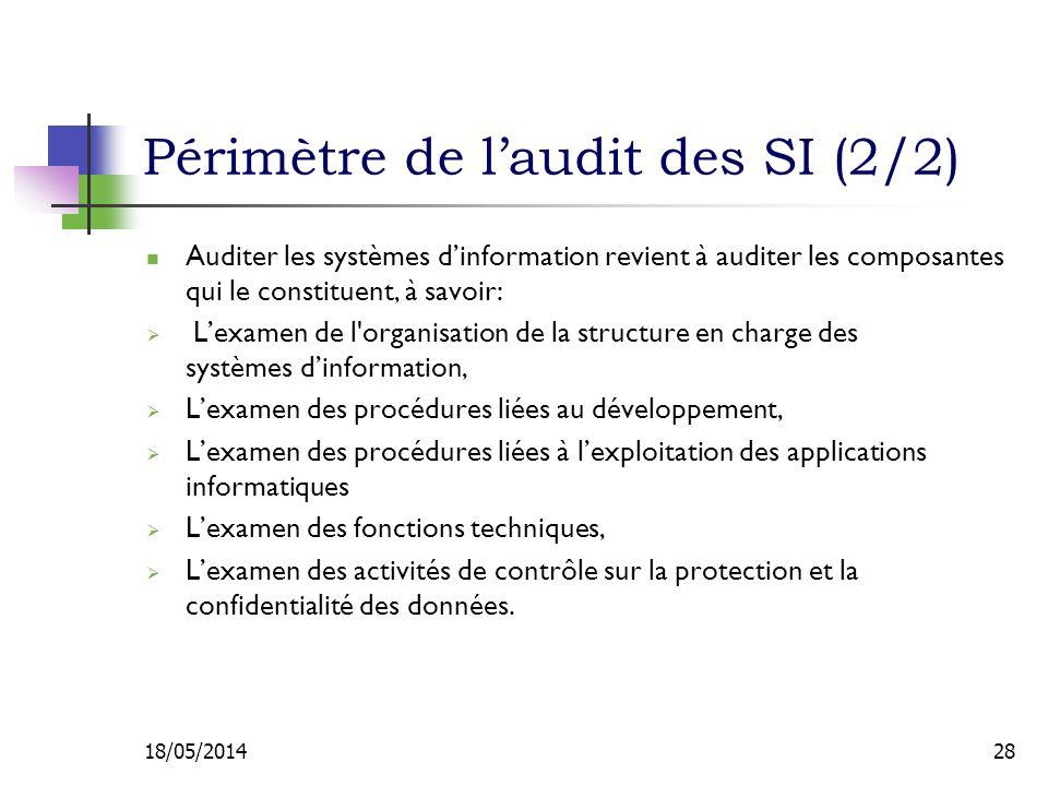 Périmètre de l'audit des SI (2/2)