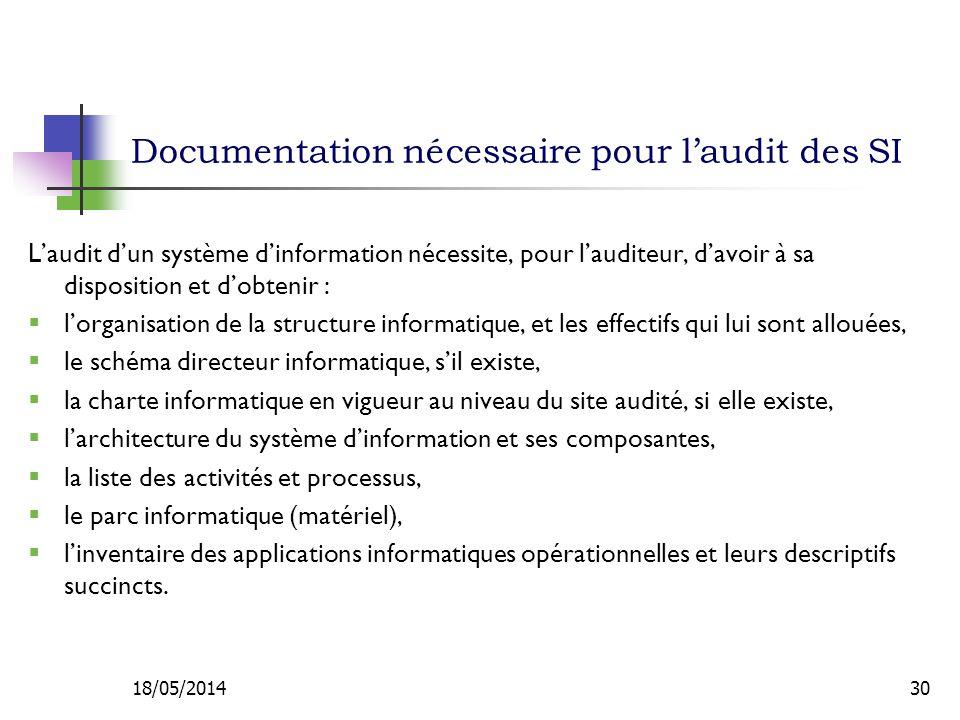 Documentation nécessaire pour l'audit des SI