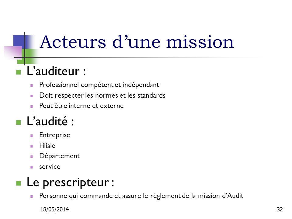 Acteurs d'une mission L'auditeur : L'audité : Le prescripteur :