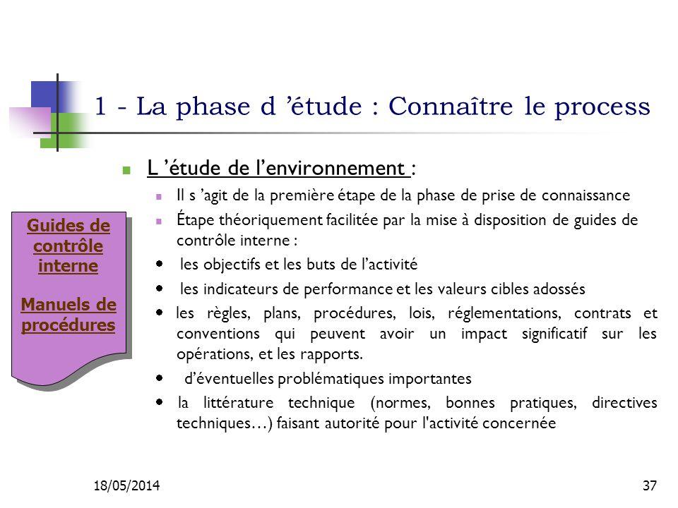1 - La phase d 'étude : Connaître le process