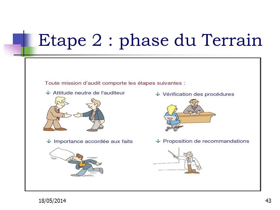 Etape 2 : phase du Terrain