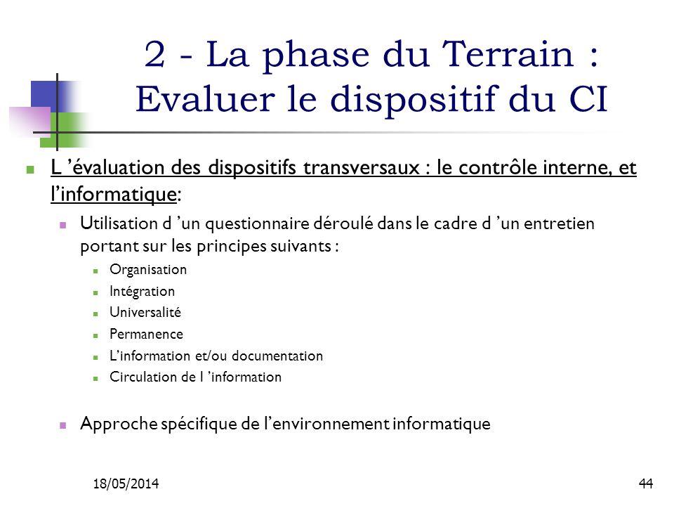 2 - La phase du Terrain : Evaluer le dispositif du CI