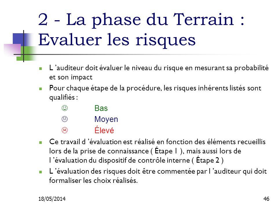 2 - La phase du Terrain : Evaluer les risques