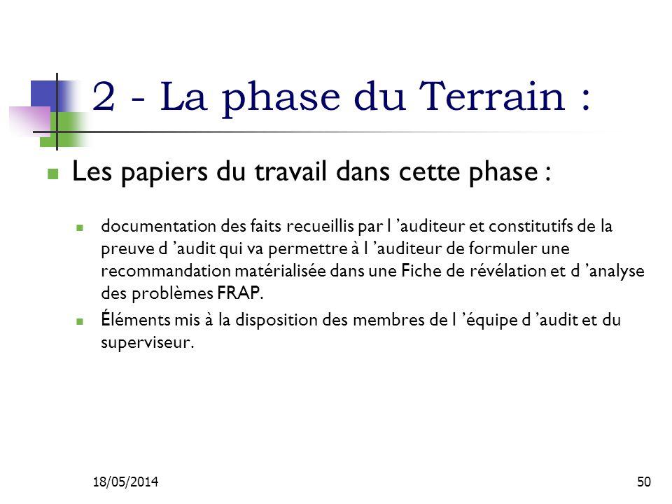 2 - La phase du Terrain : Les papiers du travail dans cette phase :