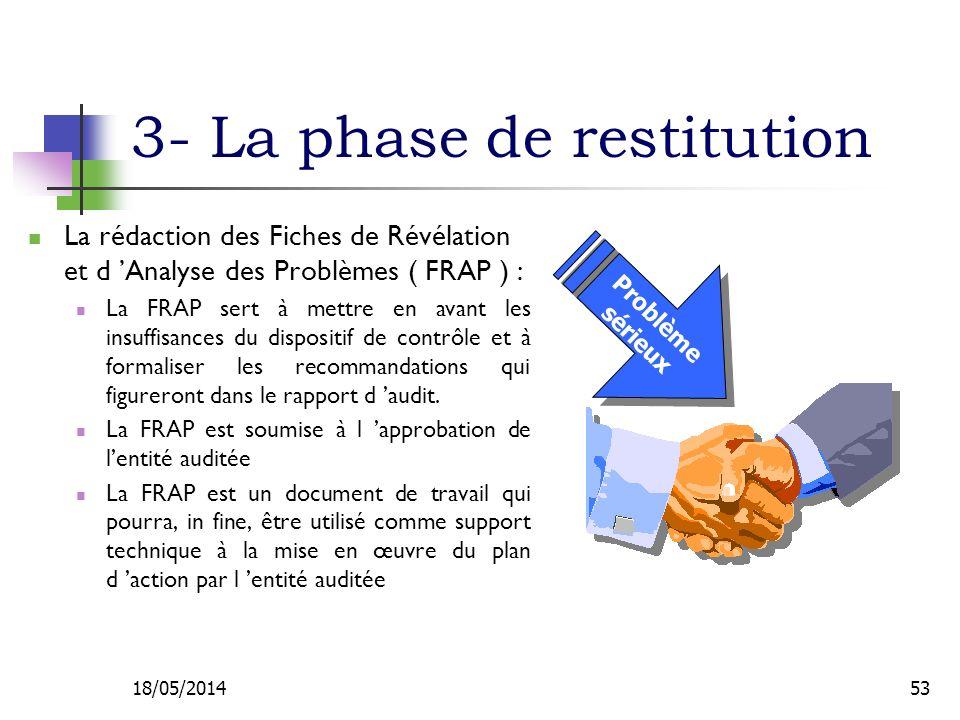 3- La phase de restitution