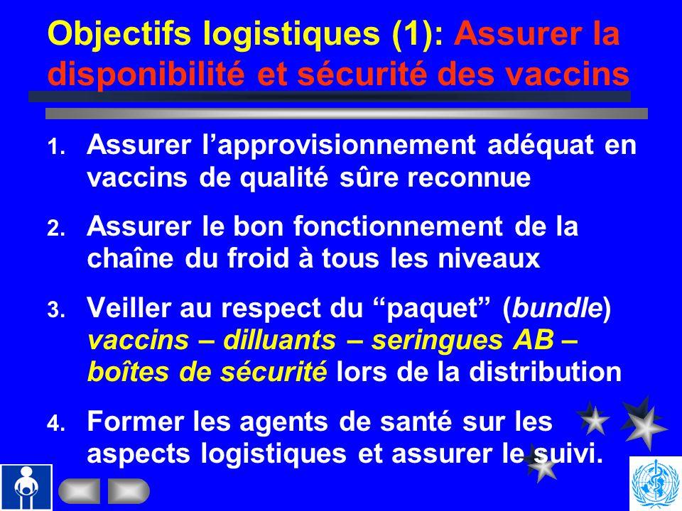 Objectifs logistiques (1): Assurer la disponibilité et sécurité des vaccins