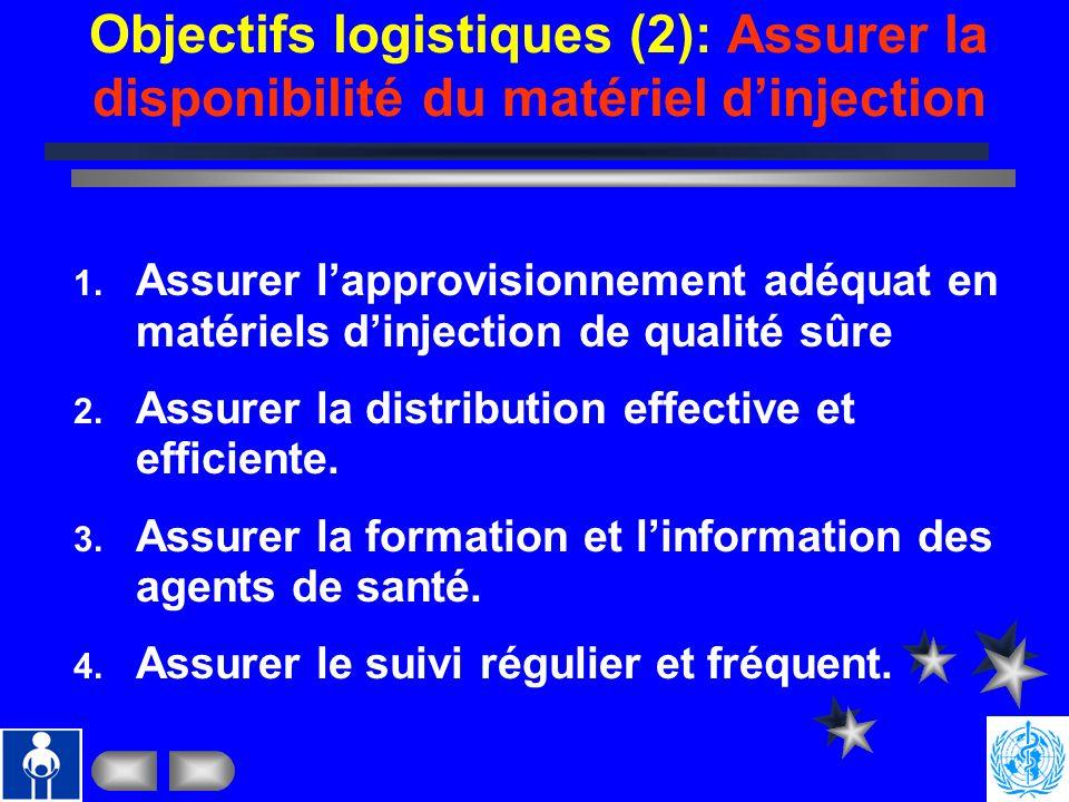 Objectifs logistiques (2): Assurer la disponibilité du matériel d'injection