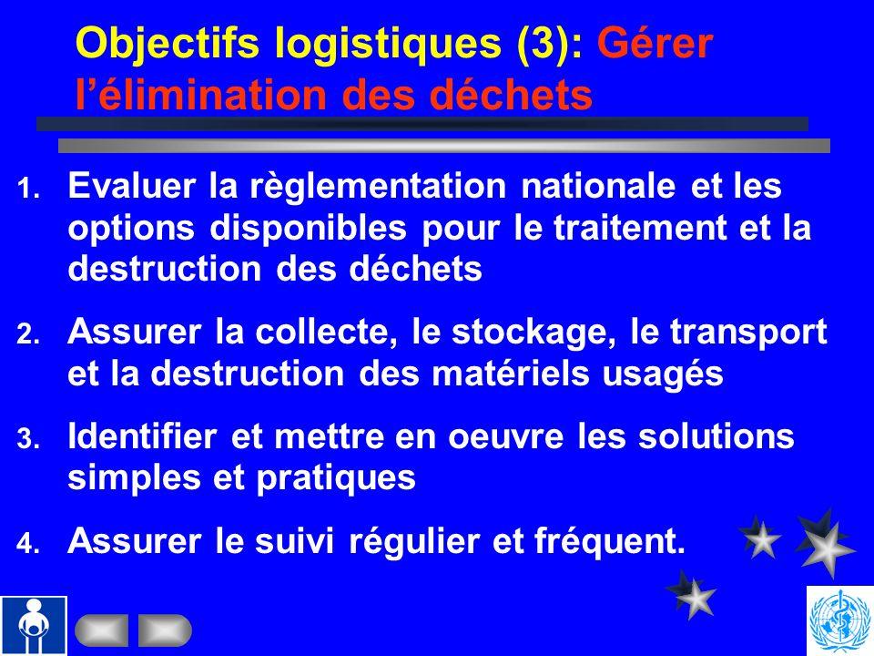 Objectifs logistiques (3): Gérer l'élimination des déchets