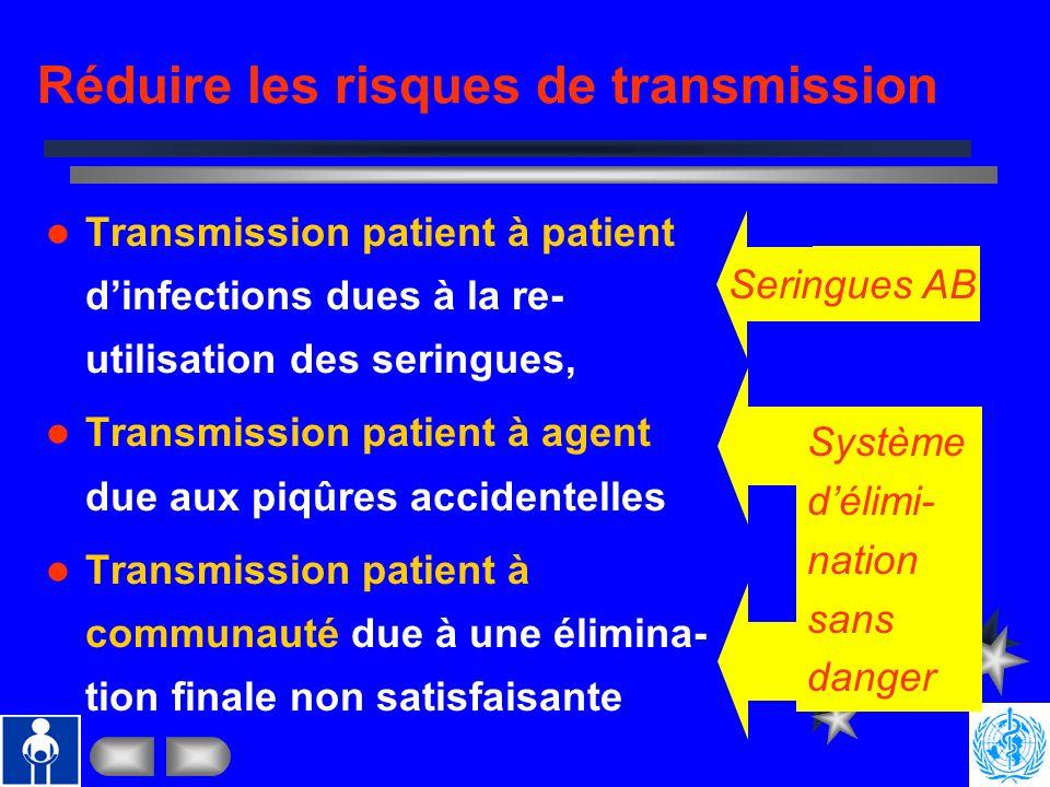 Réduire les risques de transmission