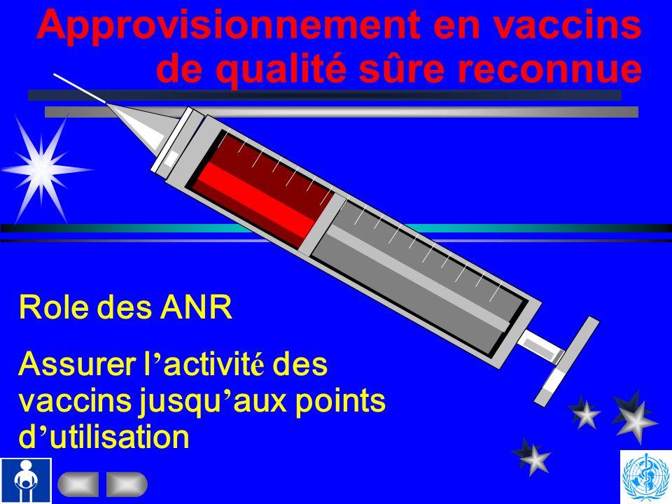 Approvisionnement en vaccins de qualité sûre reconnue