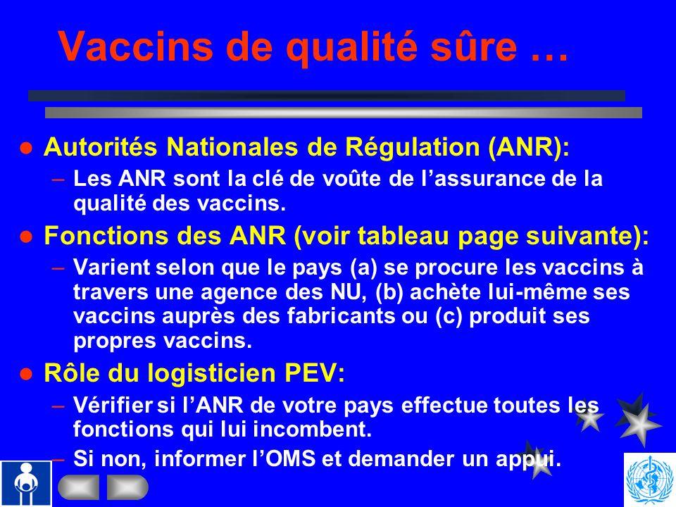 Vaccins de qualité sûre …