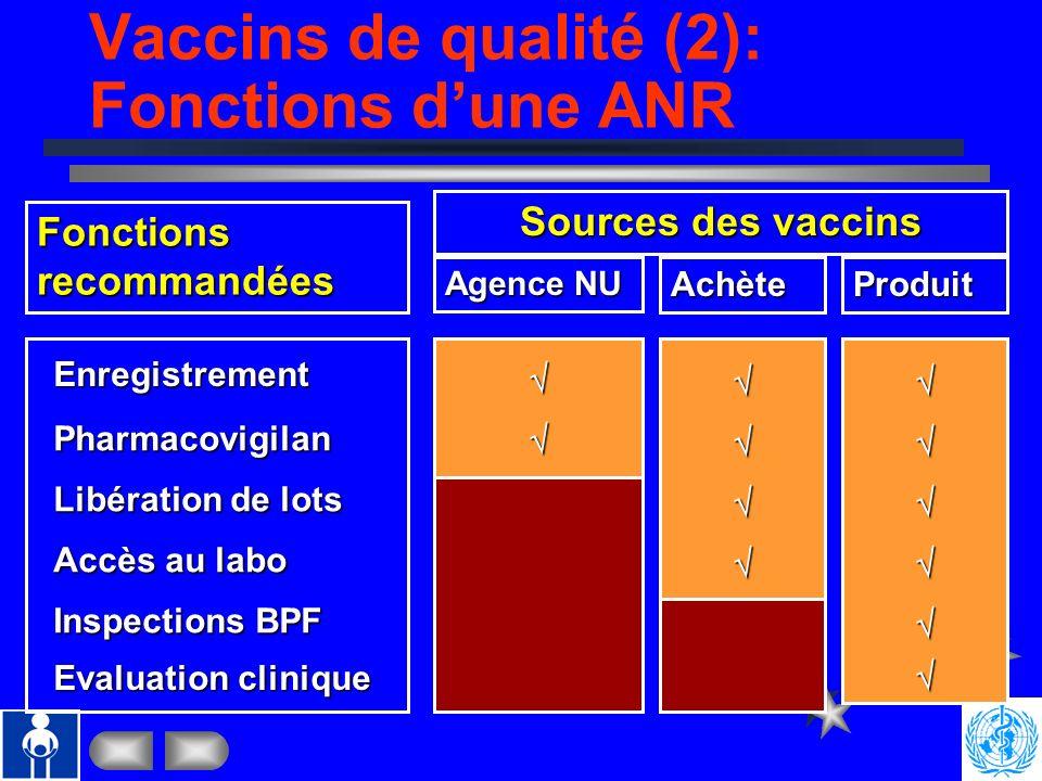Vaccins de qualité (2): Fonctions d'une ANR