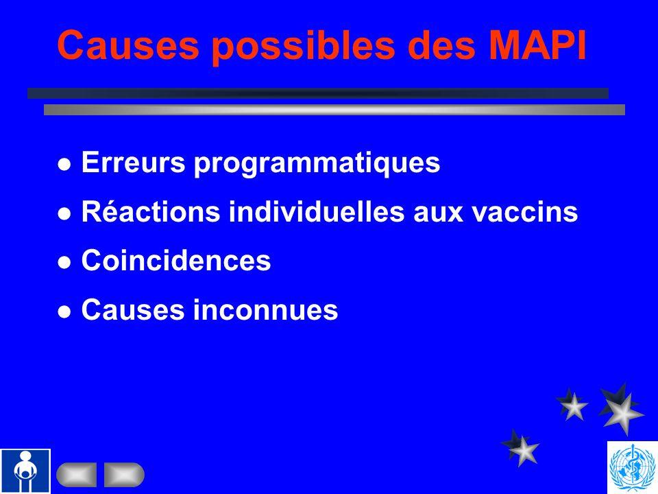 Causes possibles des MAPI
