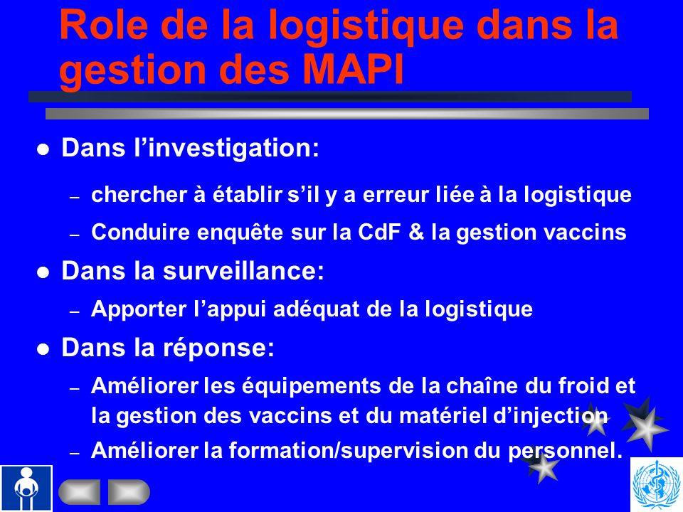 Role de la logistique dans la gestion des MAPI